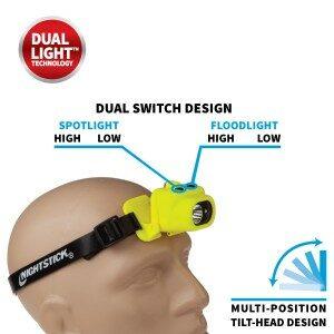 Intrinsically Safe Multi-Function Dual-Light™ Headlamp